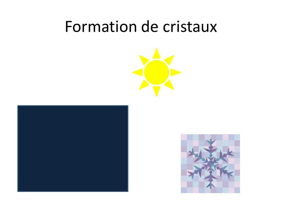 Formation de cristaux