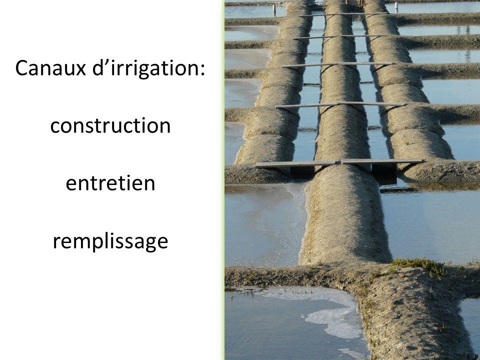 Canaux dirrigation: construction entretien remplissage