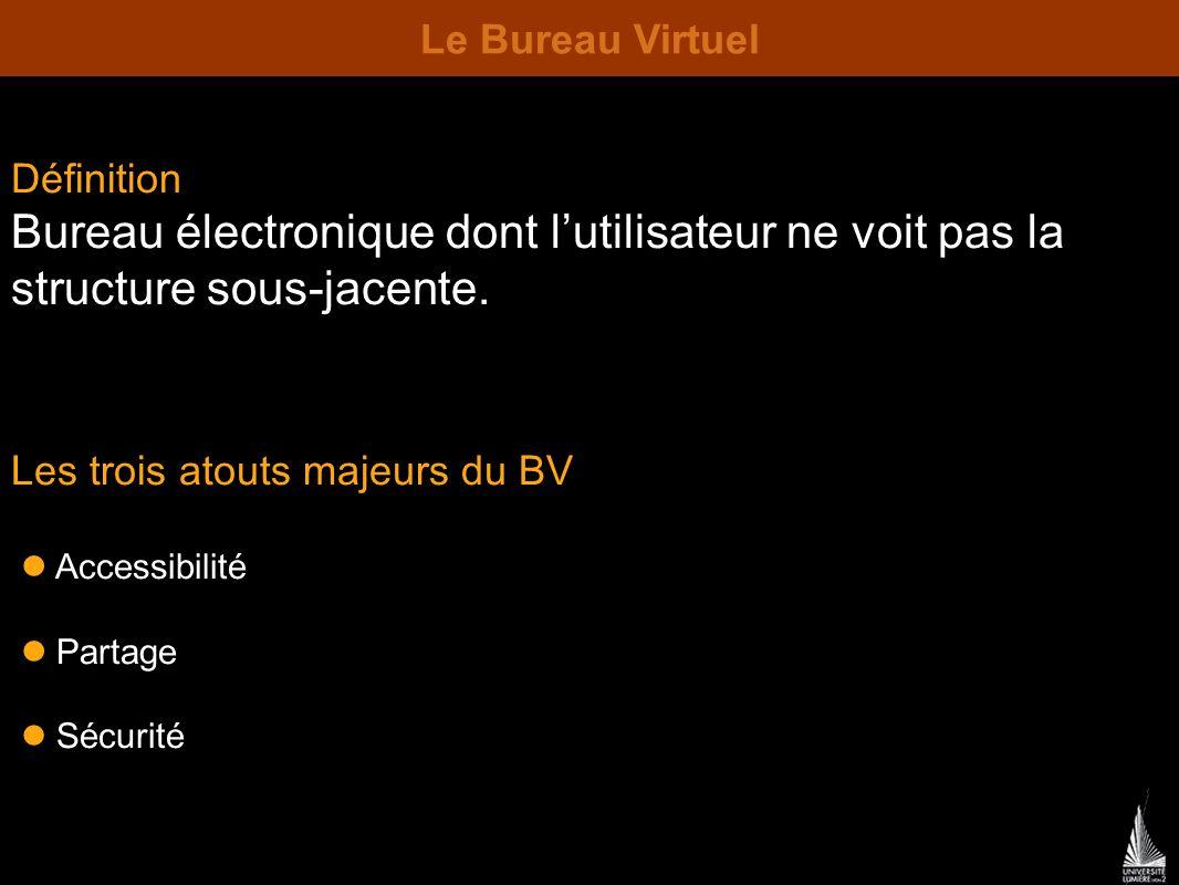 Définition Bureau électronique dont lutilisateur ne voit pas la structure sous-jacente.
