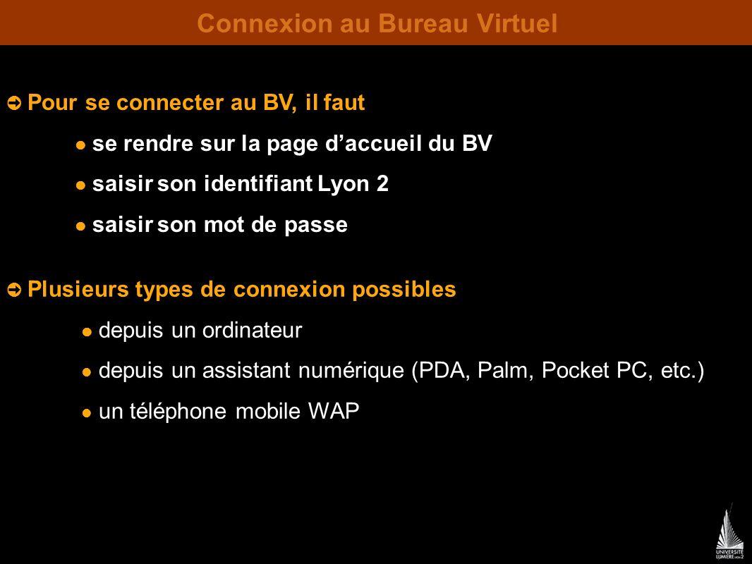 Connexion au Bureau Virtuel Pour se connecter au BV, il faut se rendre sur la page daccueil du BV saisir son identifiant Lyon 2 saisir son mot de passe Plusieurs types de connexion possibles depuis un ordinateur depuis un assistant numérique (PDA, Palm, Pocket PC, etc.) un téléphone mobile WAP