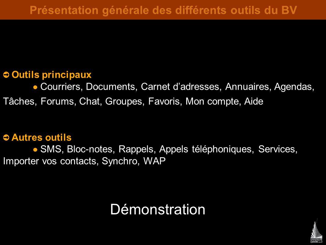 Création dun groupe Utilité dun groupe Rôle de ladministrateur Public ou privé .