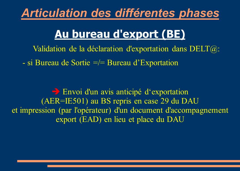 Articulation des différentes phases Au bureau d export (BE) Validation de la déclaration d exportation dans DELT@: - si Bureau de Sortie =/= Bureau dExportation Envoi d un avis anticipé dexportation (AER=IE501) au BS repris en case 29 du DAU et impression (par l opérateur) d un document d accompagnement export (EAD) en lieu et place du DAU