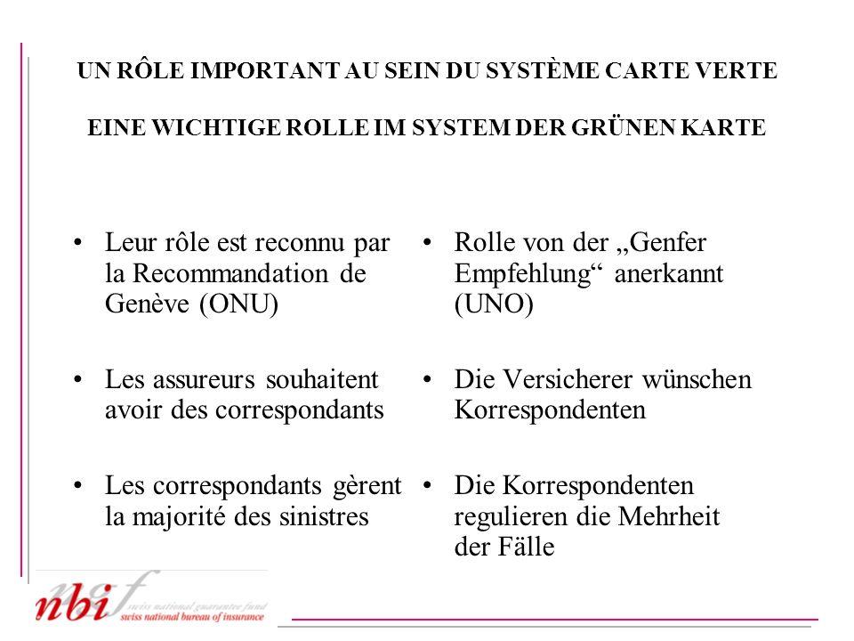 UN RÔLE IMPORTANT AU SEIN DU SYSTÈME CARTE VERTE EINE WICHTIGE ROLLE IM SYSTEM DER GRÜNEN KARTE Leur rôle est reconnu par la Recommandation de Genève