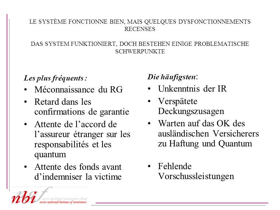 LE SYSTÈME FONCTIONNE BIEN, MAIS QUELQUES DYSFONCTIONNEMENTS RECENSES DAS SYSTEM FUNKTIONIERT, DOCH BESTEHEN EINIGE PROBLEMATISCHE SCHWERPUNKTE Les pl