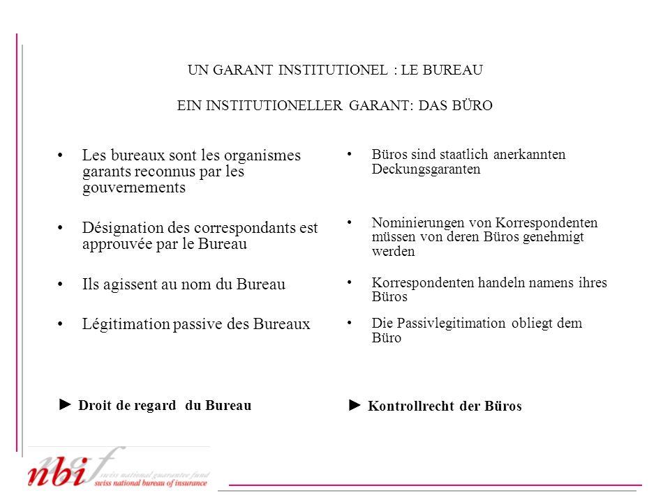 UN GARANT INSTITUTIONEL : LE BUREAU EIN INSTITUTIONELLER GARANT: DAS BÜRO Les bureaux sont les organismes garants reconnus par les gouvernements Désig