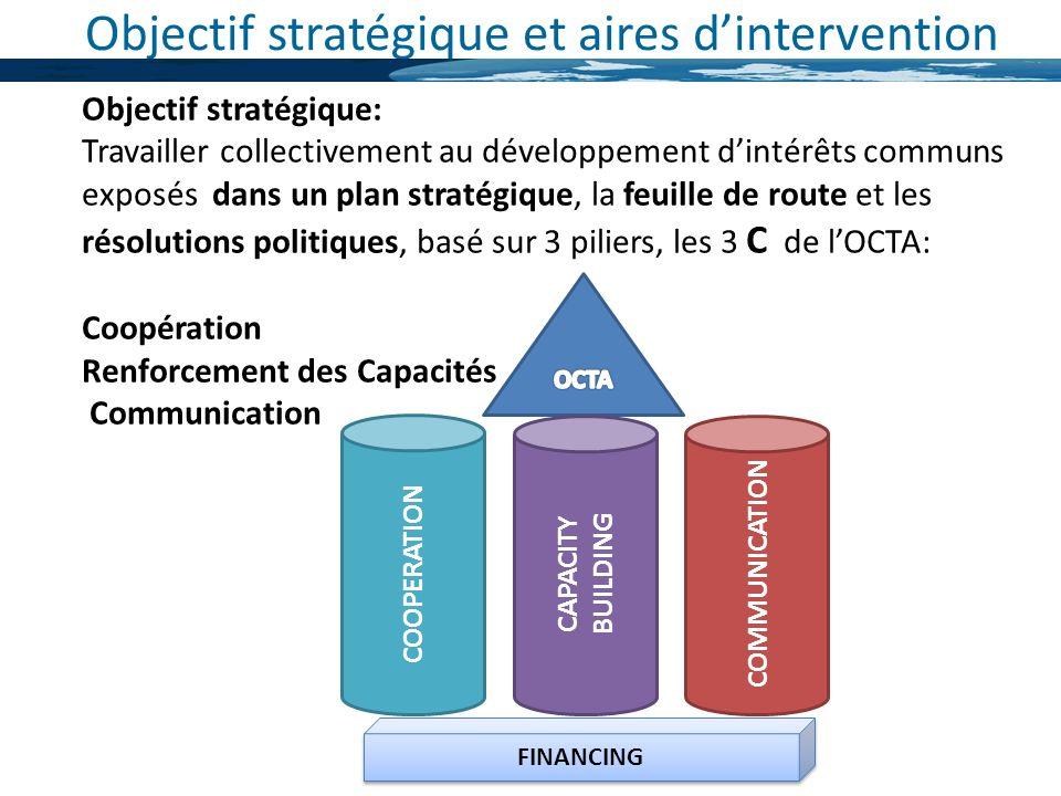 Objectif stratégique et aires dintervention Objectif stratégique: Travailler collectivement au développement dintérêts communs exposés dans un plan st