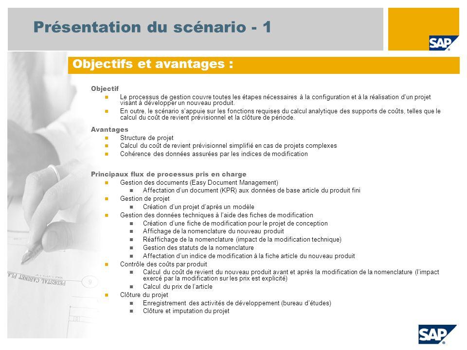 Présentation du scénario - 2 Obligatoire EHP4 (enhancement package) pour SAP ERP 6.0 Rôles utilisateurs impliqués dans les flux de processus Chef de projet Contrôleur des coûts de production Bureau d études Salarié (spécialiste) Contrôleur de gestion Comptable immobilisation Applications SAP requises :