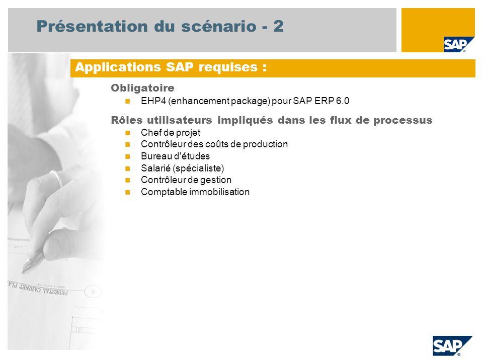 Présentation du scénario - 2 Obligatoire EHP4 (enhancement package) pour SAP ERP 6.0 Rôles utilisateurs impliqués dans les flux de processus Chef de p