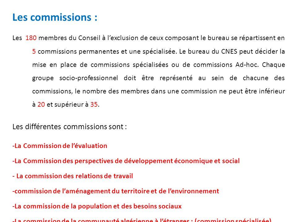 - Lassemblée plénière est convoquée par le Président du CNES.