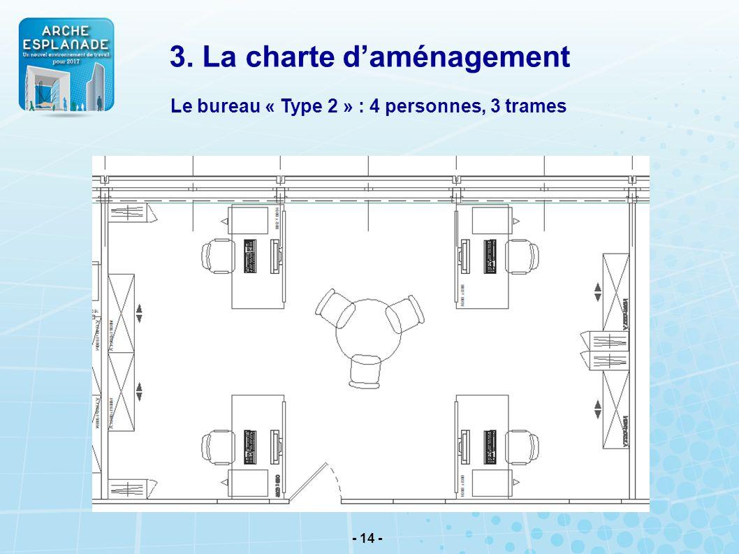 - 14 - Le bureau « Type 2 » : 4 personnes, 3 trames 3. La charte daménagement