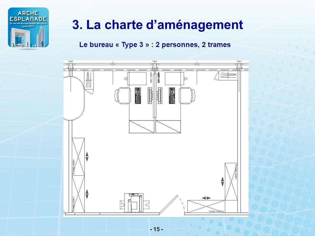 - 15 - Le bureau « Type 3 » : 2 personnes, 2 trames 3. La charte daménagement