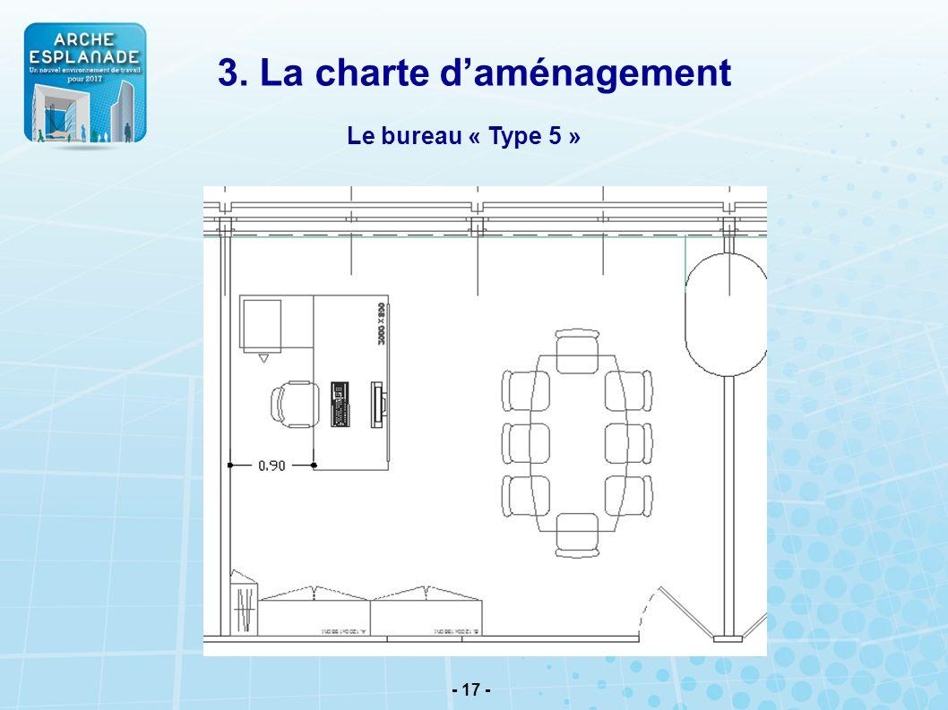 - 17 - Le bureau « Type 5 » 3. La charte daménagement