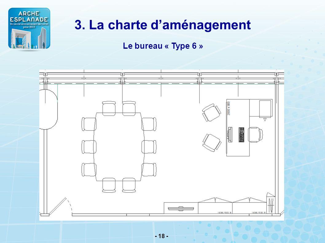 - 18 - Le bureau « Type 6 » 3. La charte daménagement