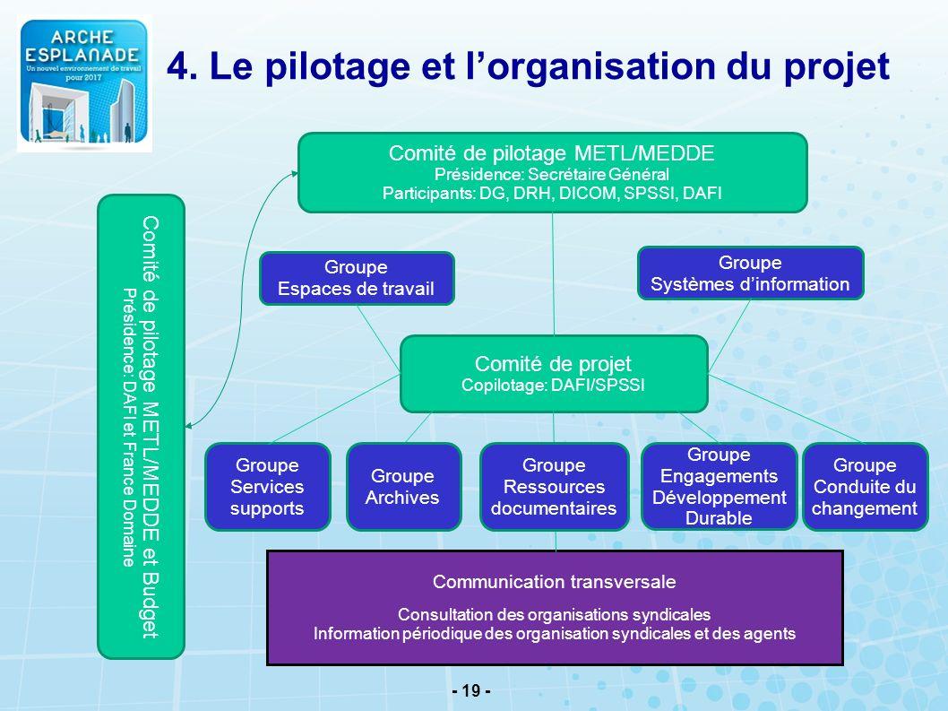 - 19 - 4. Le pilotage et lorganisation du projet Comité de pilotage METL/MEDDE Présidence: Secrétaire Général Participants: DG, DRH, DICOM, SPSSI, DAF