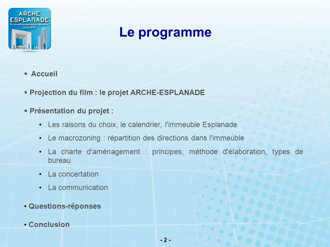 - 2 - Le programme Accueil Projection du film : le projet ARCHE-ESPLANADE Présentation du projet : Les raisons du choix, le calendrier, l'immeuble Esp