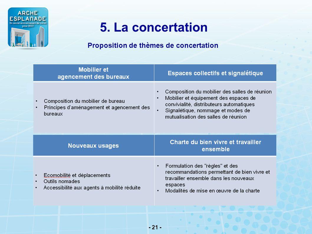 - 21 - Proposition de thèmes de concertation 5. La concertation