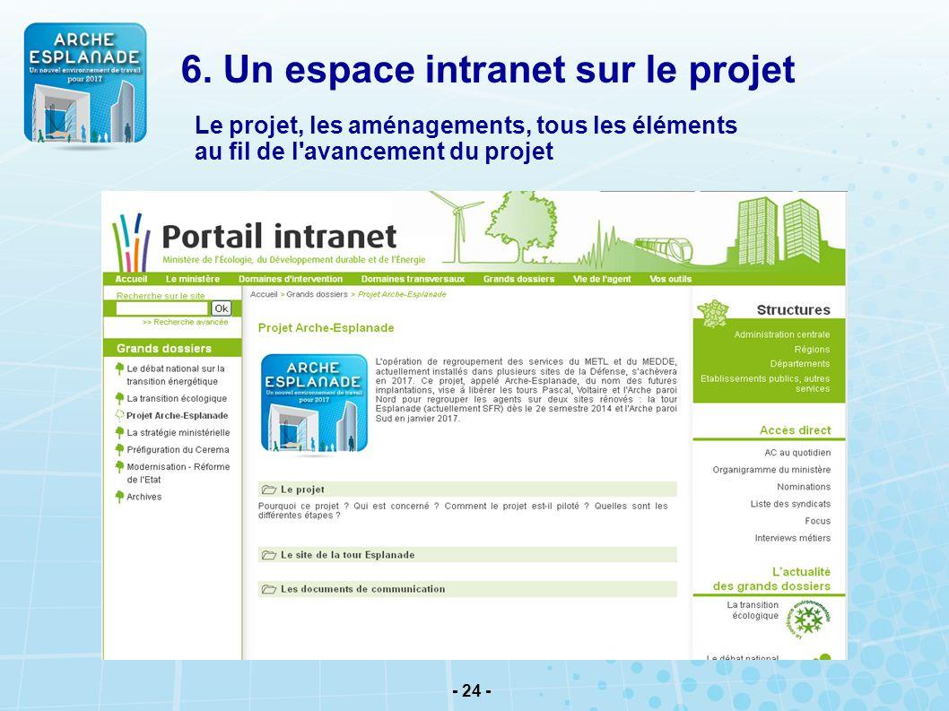 - 24 - 6. Un espace intranet sur le projet Le projet, les aménagements, tous les éléments au fil de l'avancement du projet