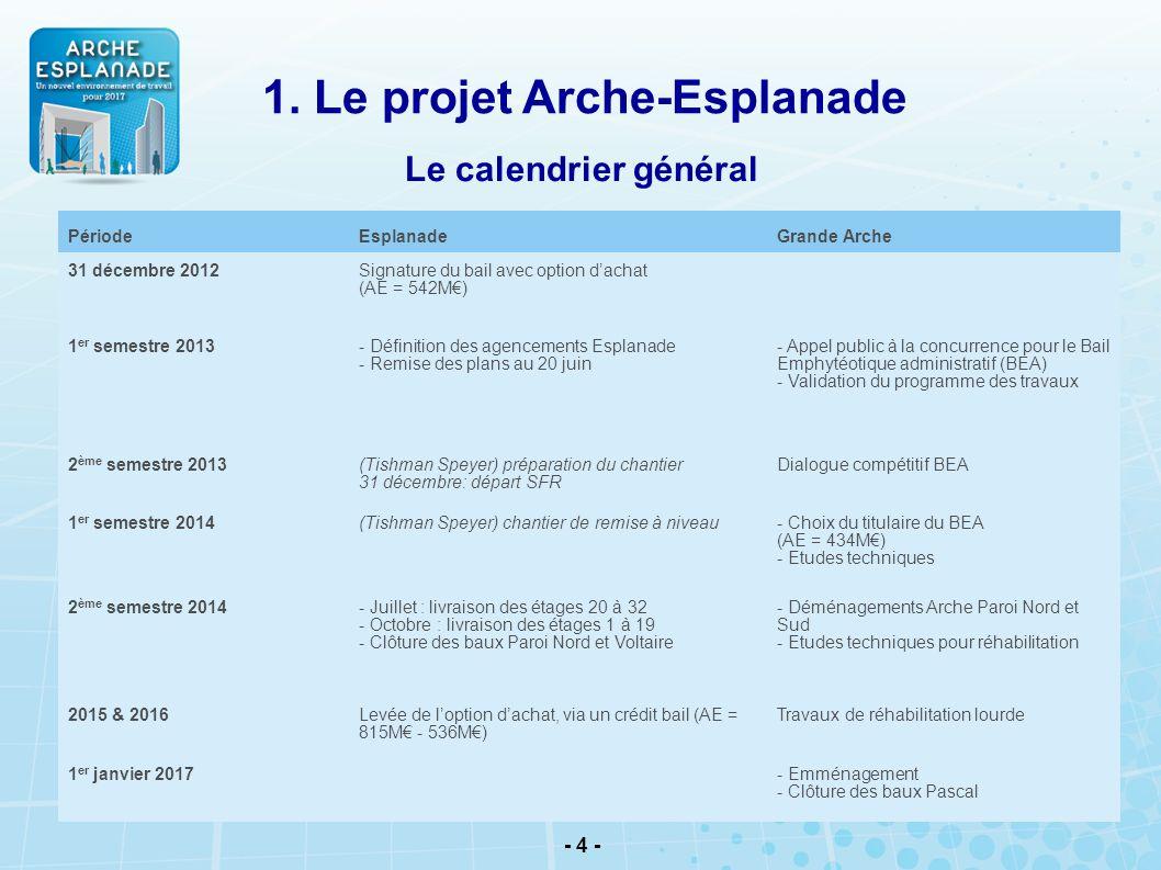 - 4 - PériodeEsplanadeGrande Arche 31 décembre 2012 Signature du bail avec option dachat (AE = 542M) 1 er semestre 2013 - Définition des agencements E