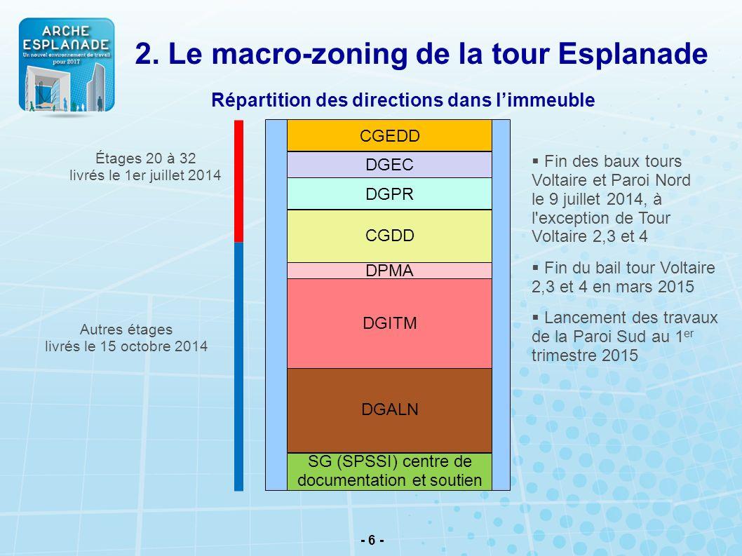 - 6 - 2. Le macro-zoning de la tour Esplanade Étages 20 à 32 livrés le 1er juillet 2014 Fin des baux tours Voltaire et Paroi Nord le 9 juillet 2014, à