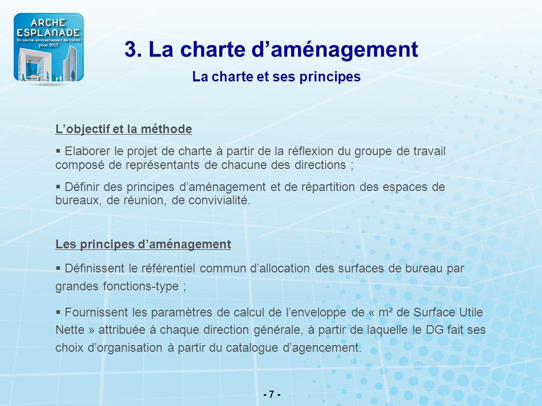 - 7 - Lobjectif et la méthode Elaborer le projet de charte à partir de la réflexion du groupe de travail composé de représentants de chacune des direc