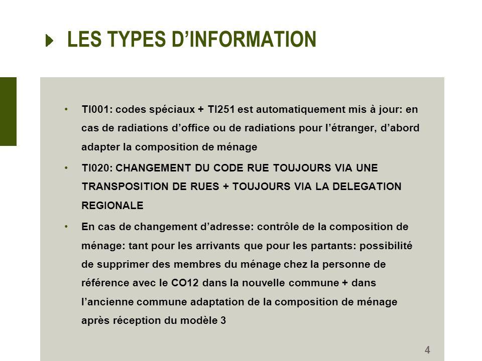 LES TYPES DINFORMATION TI001: codes spéciaux + TI251 est automatiquement mis à jour: en cas de radiations doffice ou de radiations pour létranger, dabord adapter la composition de ménage TI020: CHANGEMENT DU CODE RUE TOUJOURS VIA UNE TRANSPOSITION DE RUES + TOUJOURS VIA LA DELEGATION REGIONALE En cas de changement dadresse: contrôle de la composition de ménage: tant pour les arrivants que pour les partants: possibilité de supprimer des membres du ménage chez la personne de référence avec le CO12 dans la nouvelle commune + dans lancienne commune adaptation de la composition de ménage après réception du modèle 3 4