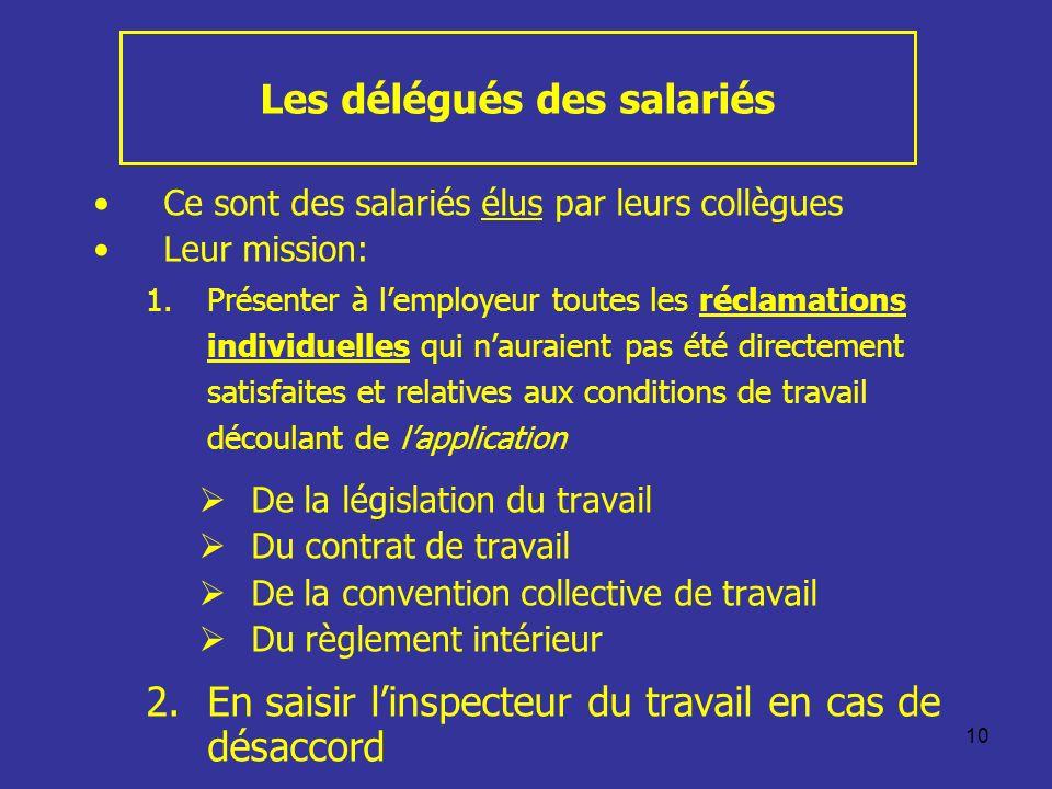 10 Les délégués des salariés Ce sont des salariés élus par leurs collègues Leur mission: 1.Présenter à lemployeur toutes les réclamations individuelle