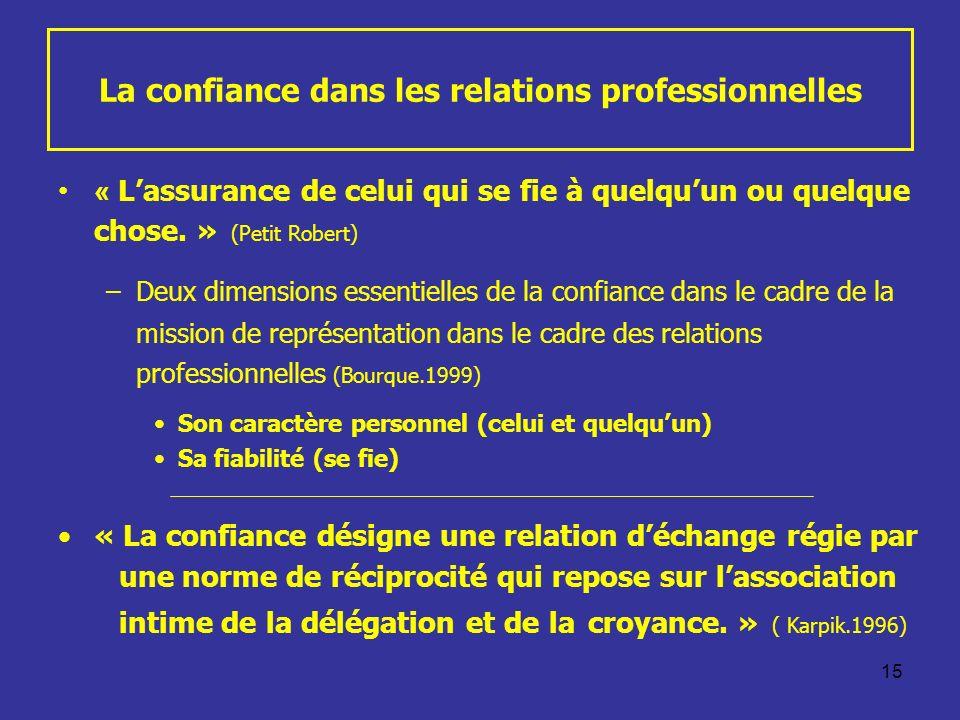 15 La confiance dans les relations professionnelles « Lassurance de celui qui se fie à quelquun ou quelque chose. » (Petit Robert) –Deux dimensions es