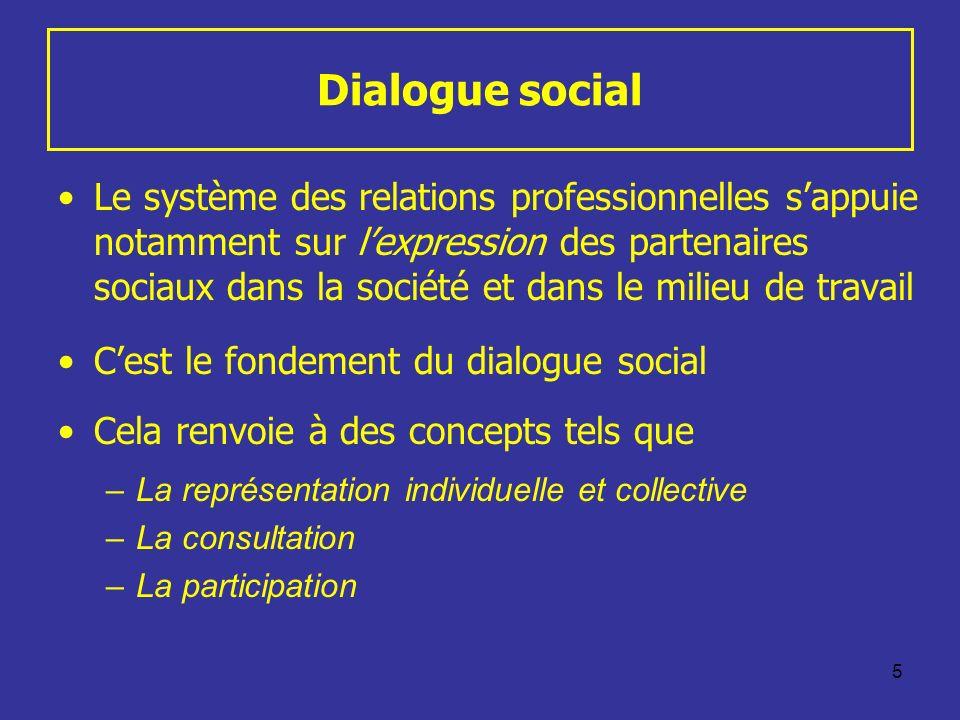 5 Dialogue social Le système des relations professionnelles sappuie notamment sur lexpression des partenaires sociaux dans la société et dans le milie