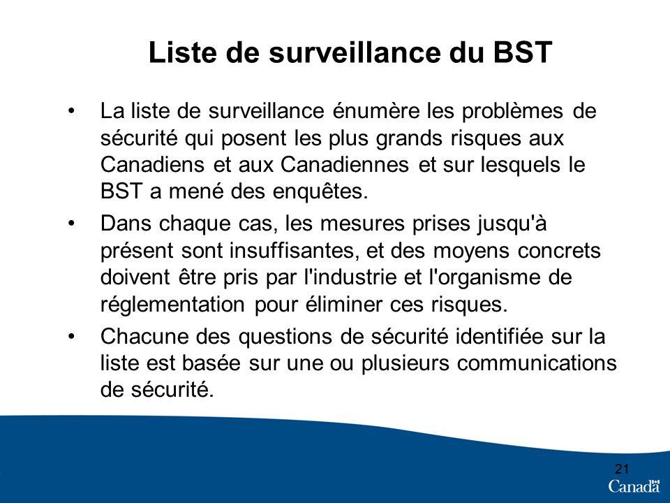 21 Liste de surveillance du BST La liste de surveillance énumère les problèmes de sécurité qui posent les plus grands risques aux Canadiens et aux Canadiennes et sur lesquels le BST a mené des enquêtes.