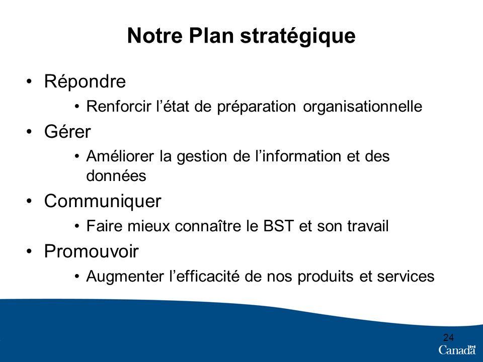 Notre Plan stratégique Répondre Renforcir létat de préparation organisationnelle Gérer Améliorer la gestion de linformation et des données Communiquer Faire mieux connaître le BST et son travail Promouvoir Augmenter lefficacité de nos produits et services 24