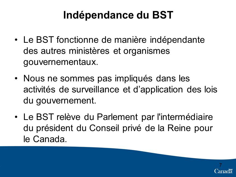 77 Indépendance du BST Le BST fonctionne de manière indépendante des autres ministères et organismes gouvernementaux.