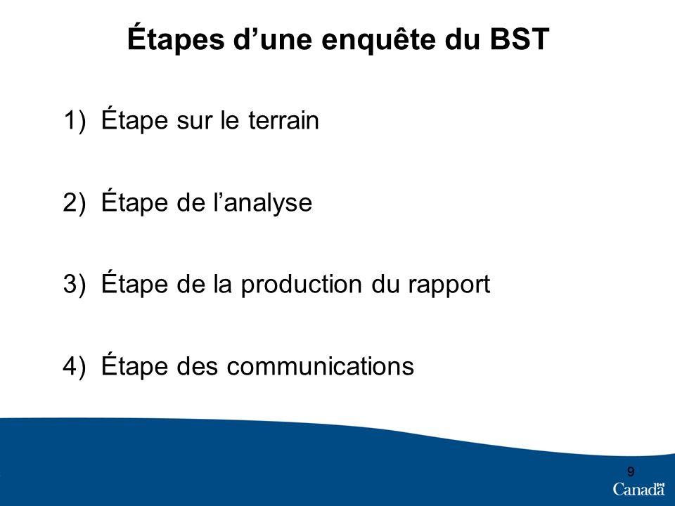 99 Étapes dune enquête du BST 1)Étape sur le terrain 2)Étape de lanalyse 3)Étape de la production du rapport 4)Étape des communications