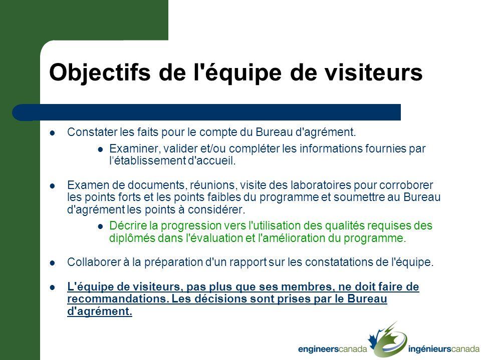 Responsabilités de l équipe Lire attentivement le questionnaire rempli par l établissement.