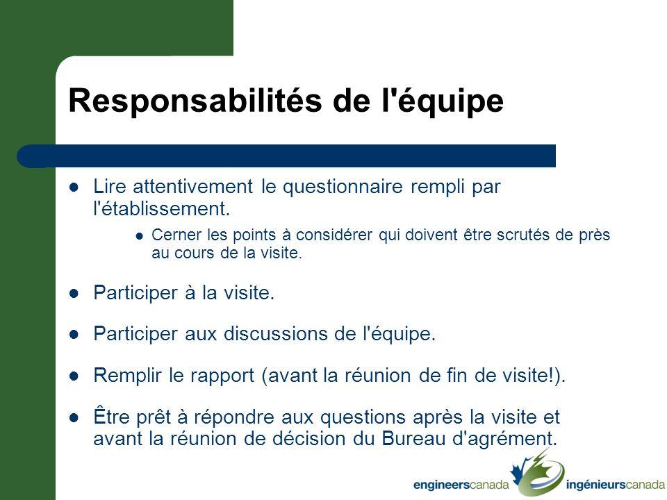 Responsabilités de l équipe ~ suite La nature confidentielle du processus Vérifiez tout ce dont vous doutez avec le coordonnateur du programme ou la personne responsable ~ Ne présumez de rien.