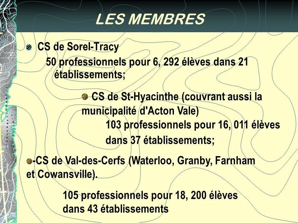 LES MEMBRES CS de Sorel-Tracy 50 professionnels pour 6, 292 élèves dans 21 établissements; CS de St-Hyacinthe (couvrant aussi la municipalité d Acton Vale) 103 professionnels pour 16, 011 élèves dans 37 établissements; -CS de Val-des-Cerfs (Waterloo, Granby, Farnham et Cowansville).