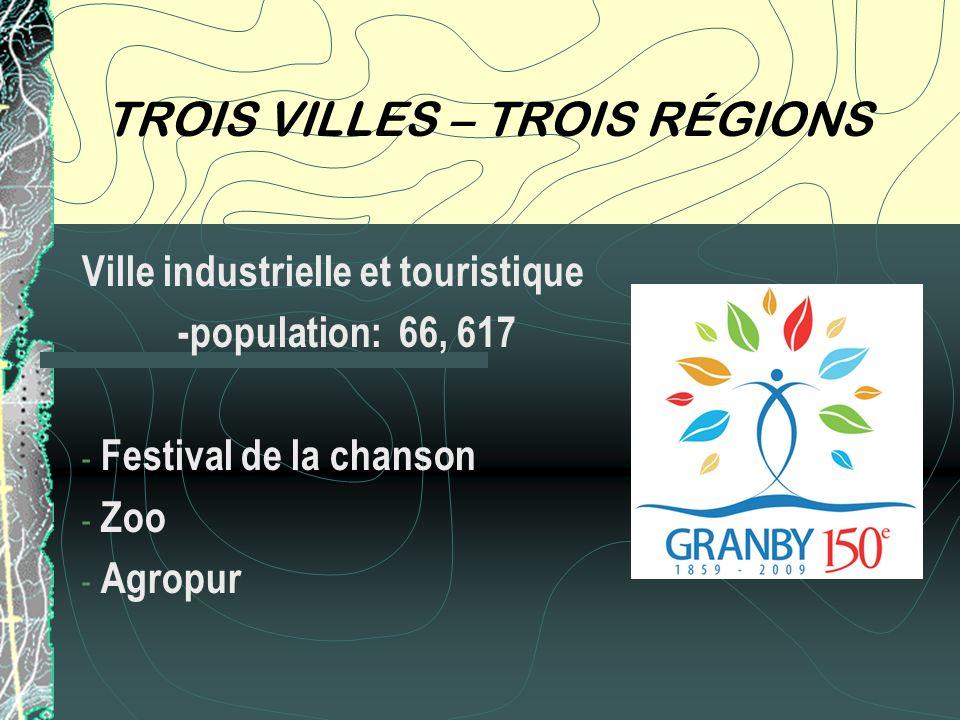 TROIS VILLES – TROIS RÉGIONS Ville industrielle et touristique -population: 66, 617 - Festival de la chanson - Zoo - Agropur