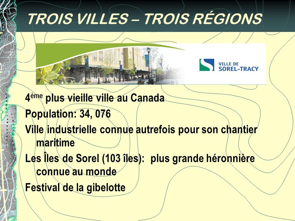 TROIS VILLES – TROIS RÉGIONS 4 ème plus vieille ville au Canada Population: 34, 076 Ville industrielle connue autrefois pour son chantier maritime Les Îles de Sorel (103 îles): plus grande héronnière connue au monde Festival de la gibelotte
