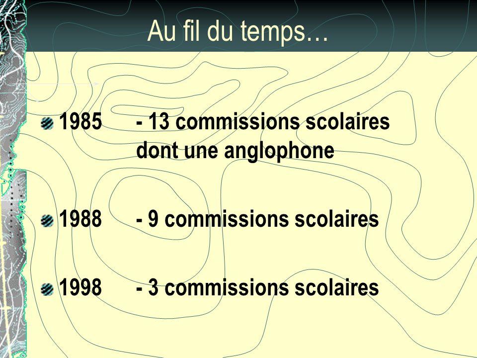 Au fil du temps… 1985- 13 commissions scolaires dont une anglophone 1988- 9 commissions scolaires 1998- 3 commissions scolaires