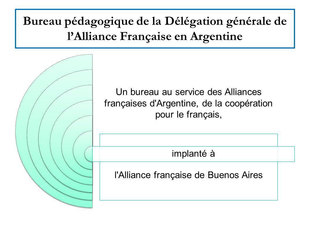 Nul besoin de préciser que les domaines auxquels sintéresse le bureau pédagogique sont ceux qui relèvent de lenseignement/apprentissage/évaluation du français, de sa promotion et de sa diffusion.