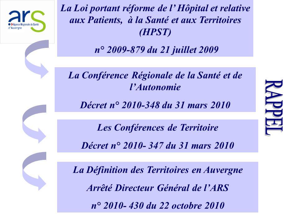 La Loi portant réforme de l Hôpital et relative aux Patients, à la Santé et aux Territoires (HPST) n° 2009-879 du 21 juillet 2009 La Conférence Régionale de la Santé et de lAutonomie Décret n° 2010-348 du 31 mars 2010 Les Conférences de Territoire Décret n° 2010- 347 du 31 mars 2010 La Définition des Territoires en Auvergne Arrêté Directeur Général de lARS n° 2010- 430 du 22 octobre 2010