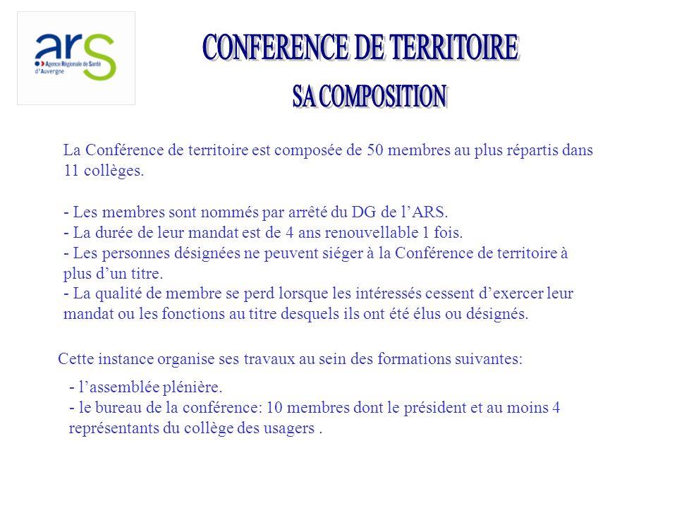 La Conférence de territoire est composée de 50 membres au plus répartis dans 11 collèges.