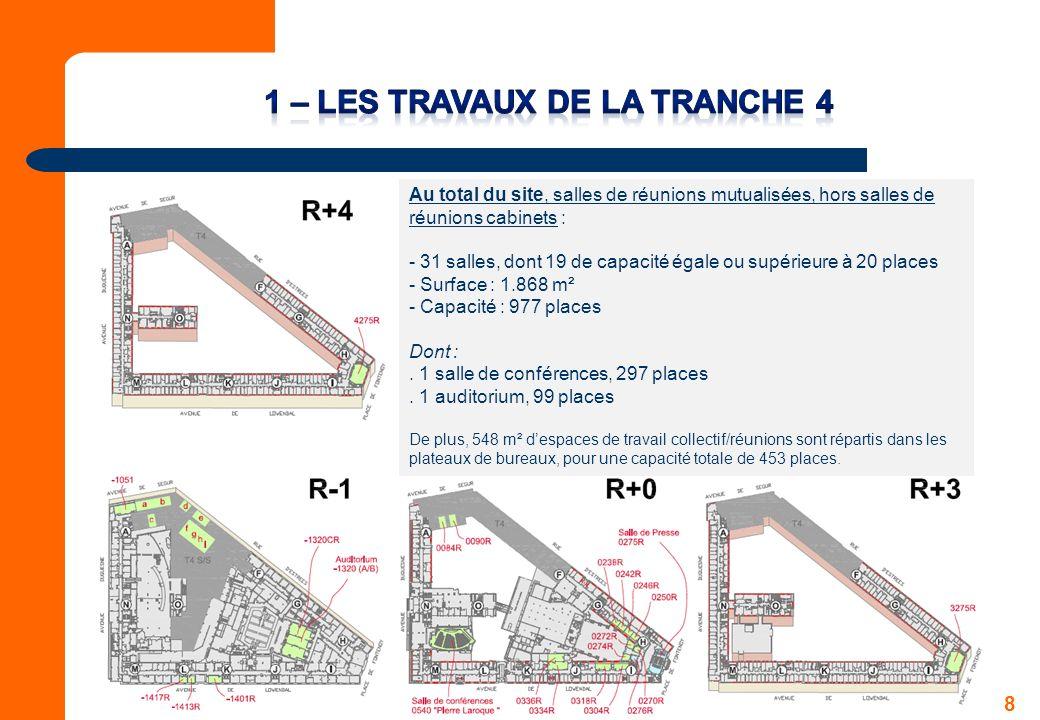 Micro-zoning : Définit les implantations individuelles Macro-zoning Début des déménagements Etudes Septembre / Octobre 2013 19 Juin / Juillet 2013 Août / Septembre 2013
