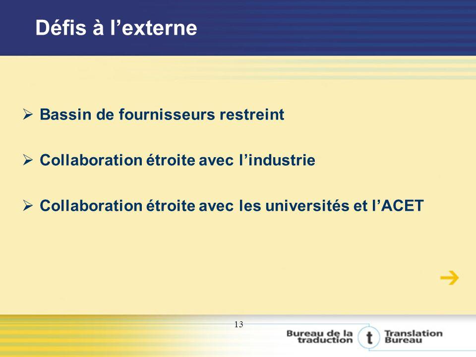 13 Défis à lexterne Bassin de fournisseurs restreint Collaboration étroite avec lindustrie Collaboration étroite avec les universités et lACET