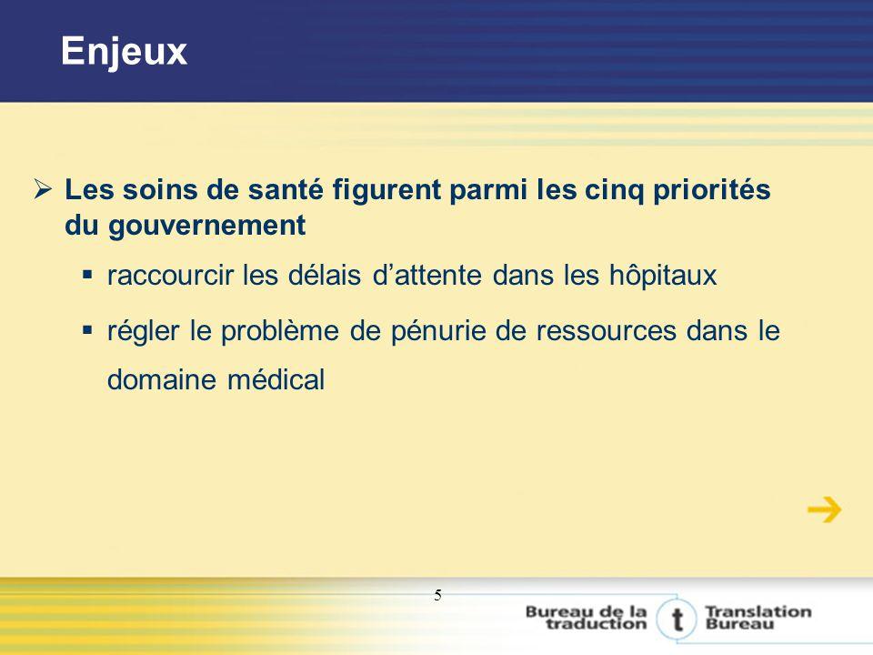 5 Enjeux Les soins de santé figurent parmi les cinq priorités du gouvernement raccourcir les délais dattente dans les hôpitaux régler le problème de pénurie de ressources dans le domaine médical