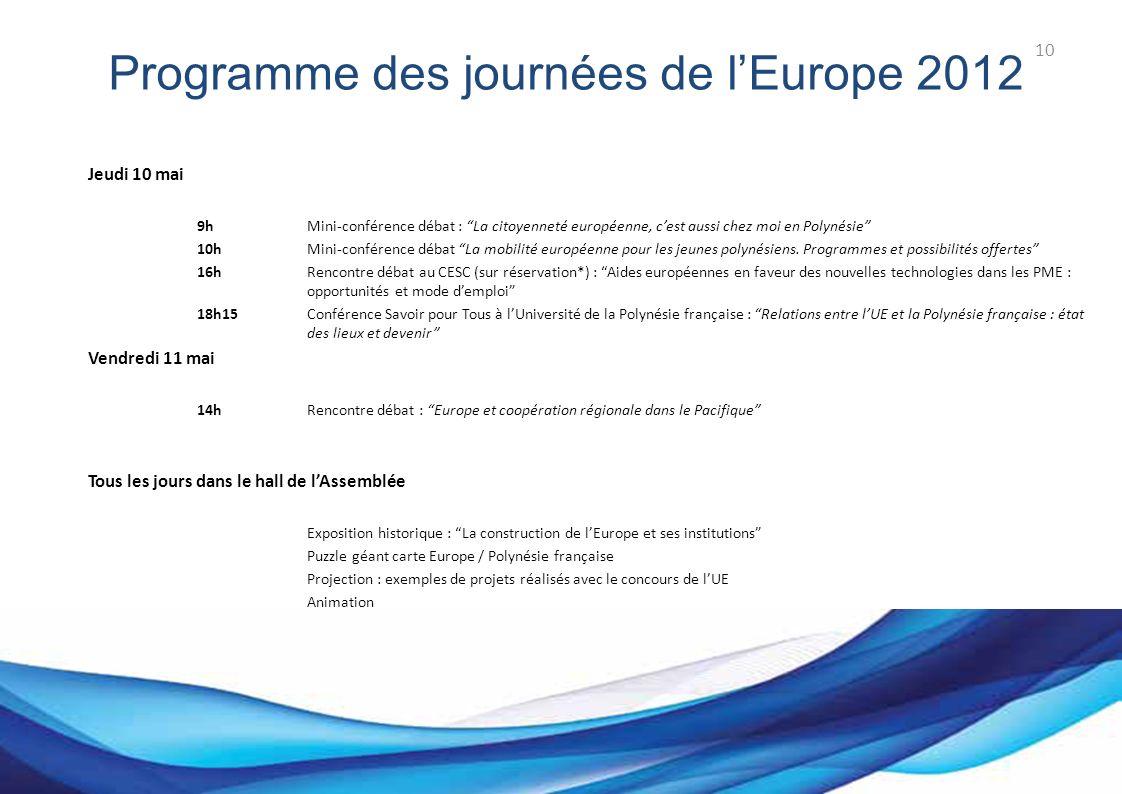Bureau des Affaires européennes Programme des journées de lEurope 2012 Jeudi 10 mai 9h Mini-conférence débat : La citoyenneté européenne, cest aussi chez moi en Polynésie 10h Mini-conférence débat La mobilité européenne pour les jeunes polynésiens.