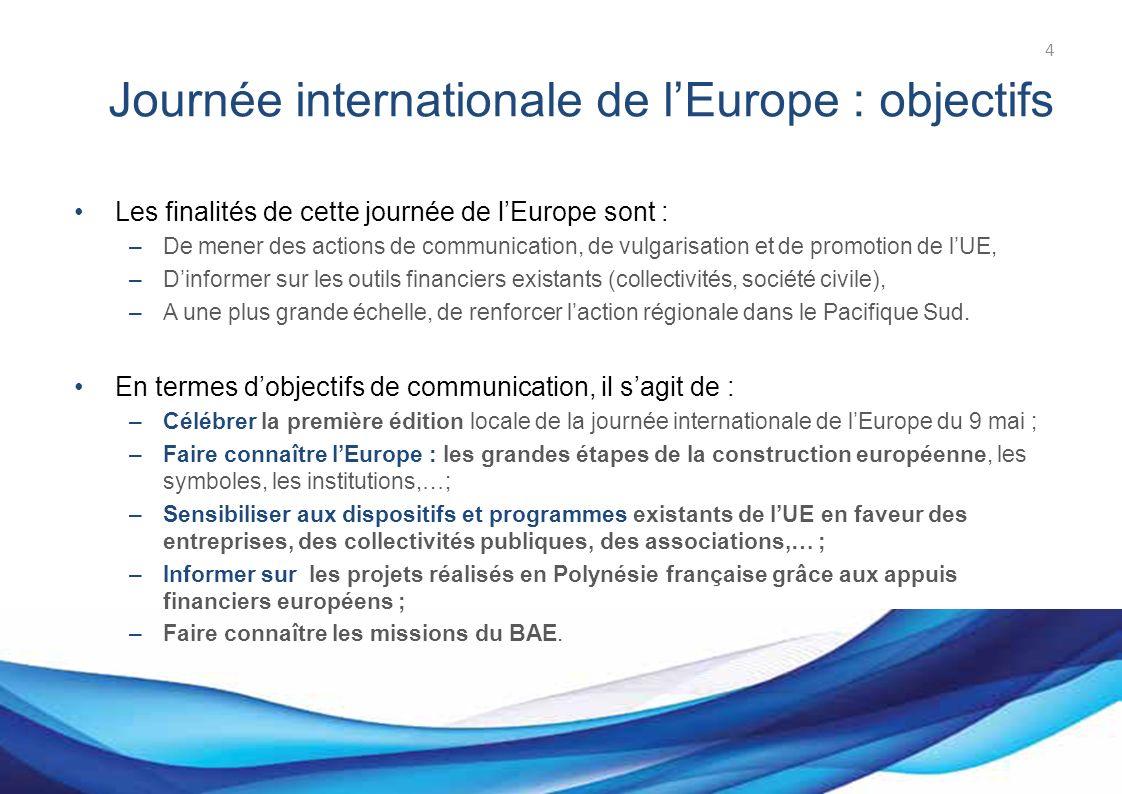 Bureau des Affaires européennes Journée internationale de lEurope : objectifs Les finalités de cette journée de lEurope sont : –De mener des actions de communication, de vulgarisation et de promotion de lUE, –Dinformer sur les outils financiers existants (collectivités, société civile), –A une plus grande échelle, de renforcer laction régionale dans le Pacifique Sud.