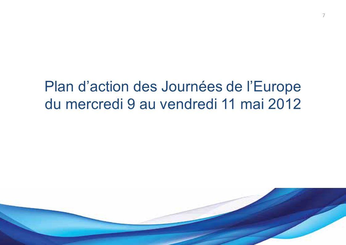 Bureau des Affaires européennes Plan daction des Journées de lEurope du mercredi 9 au vendredi 11 mai 2012 7