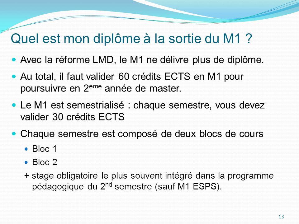 Quel est mon diplôme à la sortie du M1 ? Avec la réforme LMD, le M1 ne délivre plus de diplôme. Au total, il faut valider 60 crédits ECTS en M1 pour p