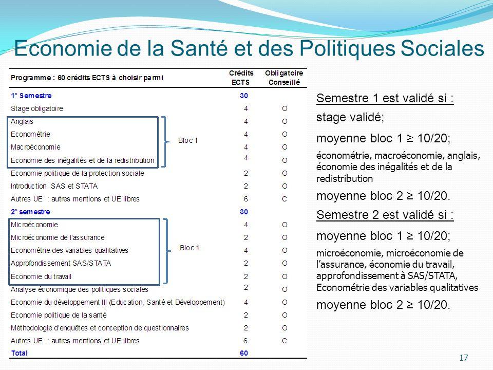 Economie de la Santé et des Politiques Sociales 17 Semestre 1 est validé si : stage validé; moyenne bloc 1 10/20; économétrie, macroéconomie, anglais,
