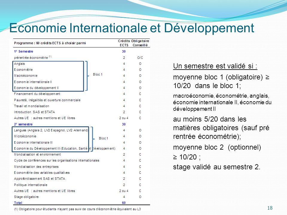 Economie Internationale et Développement 18 Un semestre est validé si : moyenne bloc 1 (obligatoire) 10/20 dans le bloc 1; macroéconomie, économétrie,